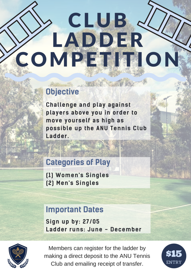 ANU Tennis Club Ladder Competition